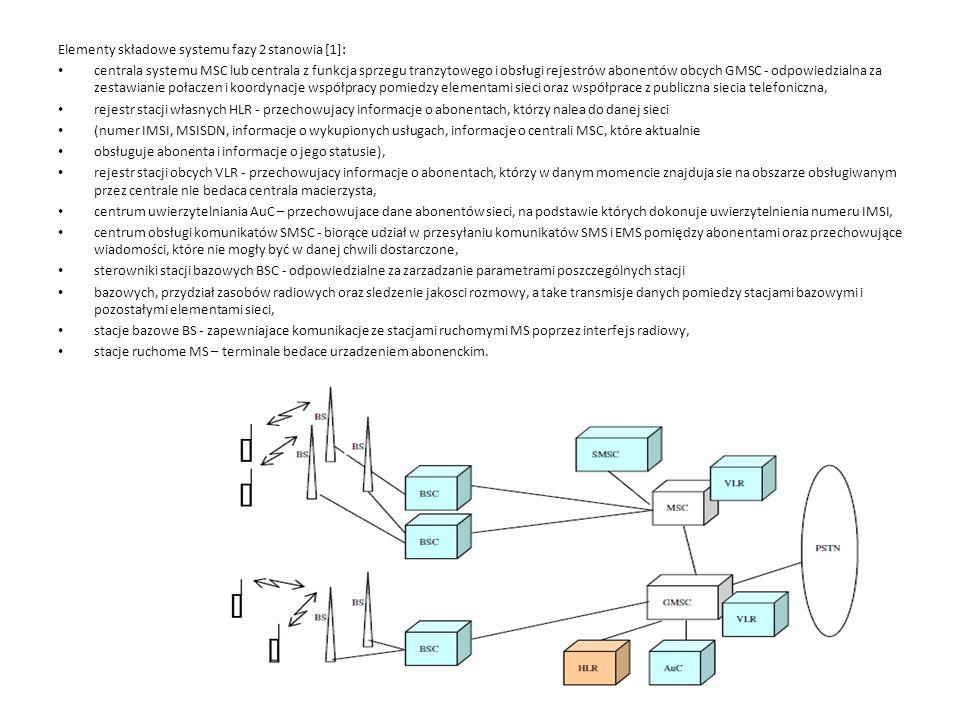 Elementy składowe systemu fazy 2 stanowia [1]: